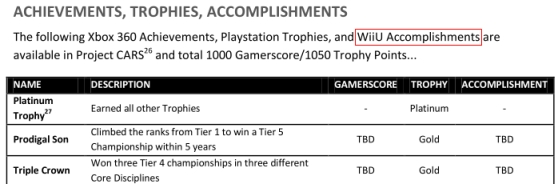 wii_u_accomplishments