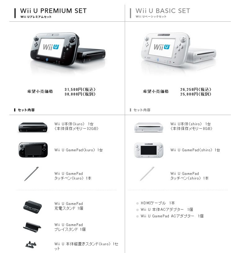 what comes with a wii u