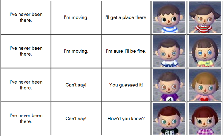 Animal Crossing: New Leaf Character Face Guide