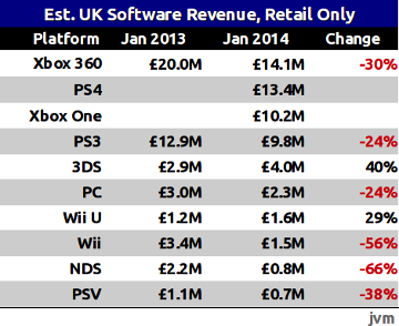 uk-feb-2014-revenue