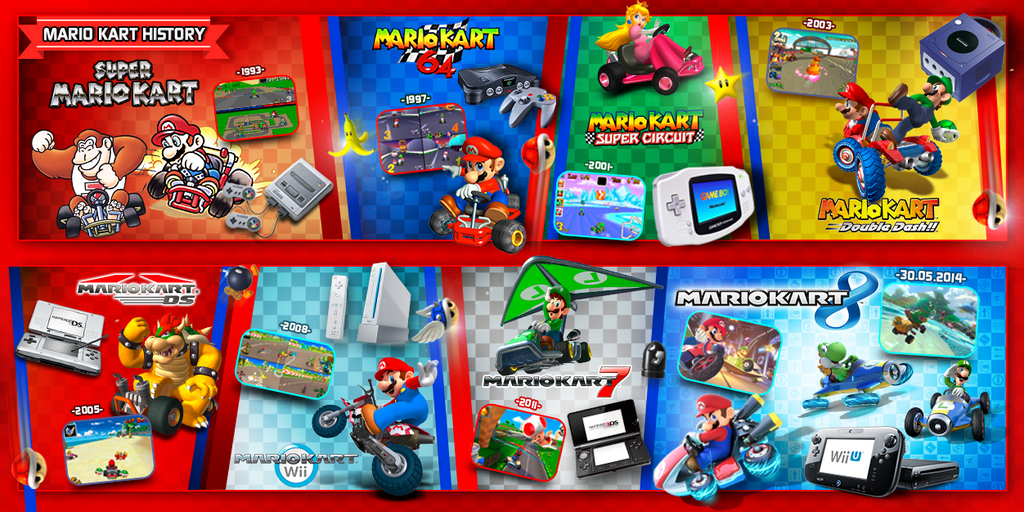Check Out This Official Mario Kart Infographic | My Nintendo