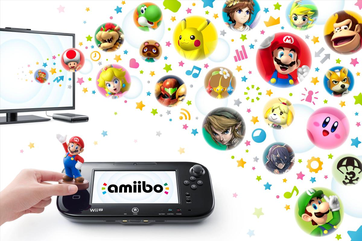 Here's Some Info About Amiibo, Nintendo's Wii U NFCToys