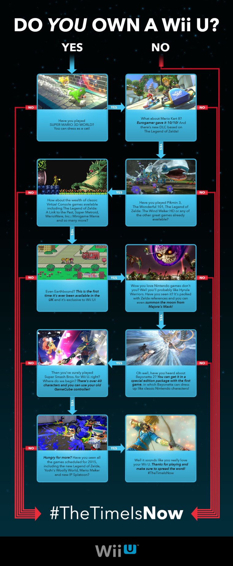 wii_u_time_is_now_infographic