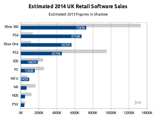 uk_retail_sales_software_2014