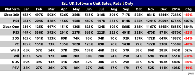 uk_software_sales_2014