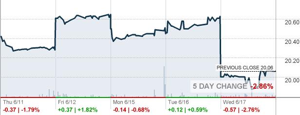 nintendo_stock_e3_2015