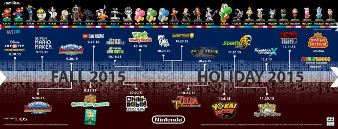 nintendo_holiday_lineup