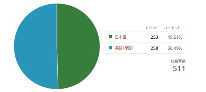japan_voices_survey
