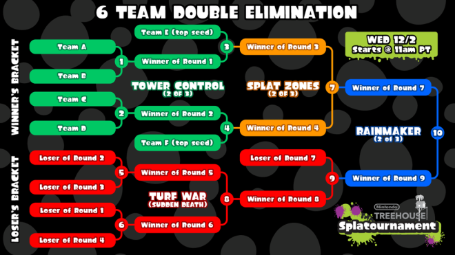 splatournament_schedule