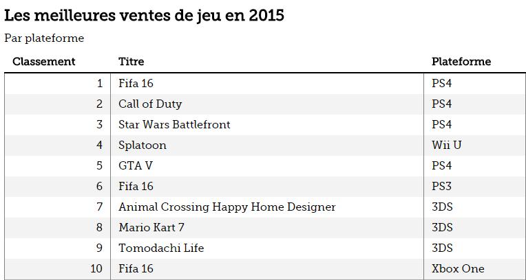 france_software_sales_2015