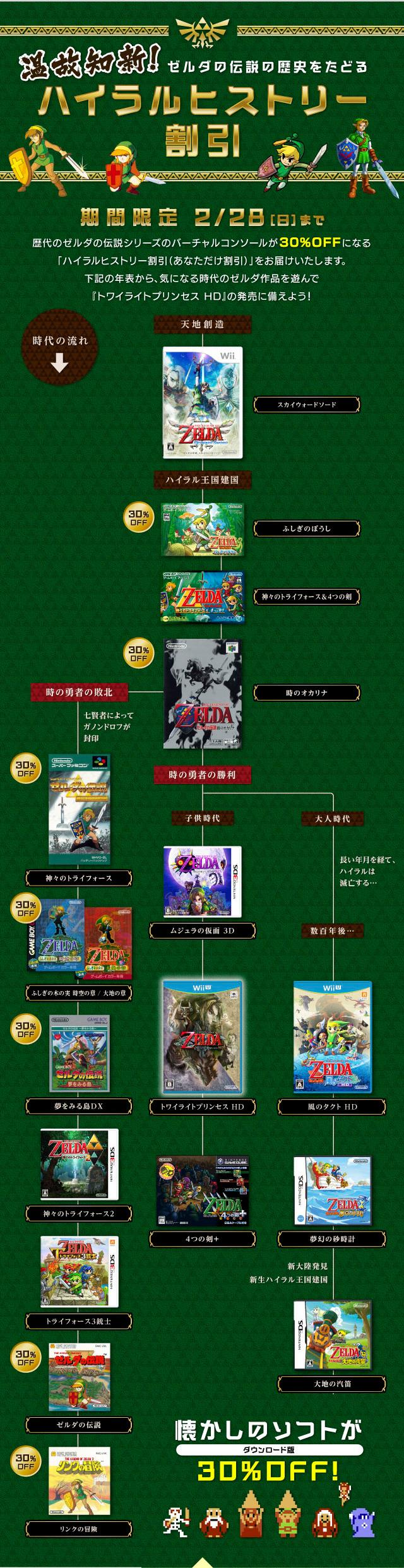 nintendo shows updated zelda timeline in japanese newsletter my