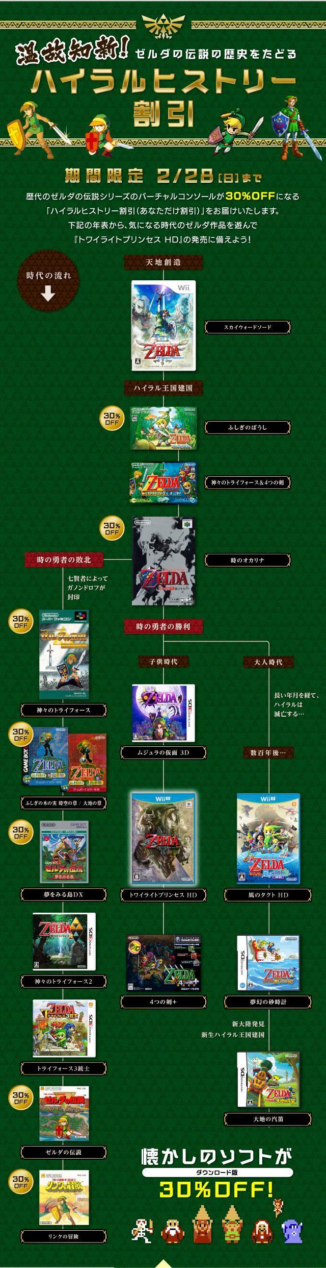 zelda_timeline_japan