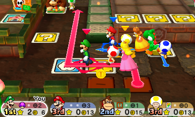 That's right, Luigi, you lead that group.