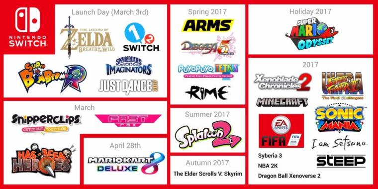 switch_lineup_launch
