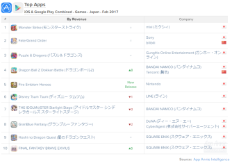 japan_apps_feb