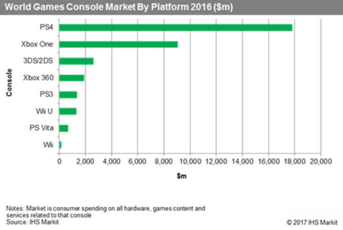 Nintendo_marketshare1