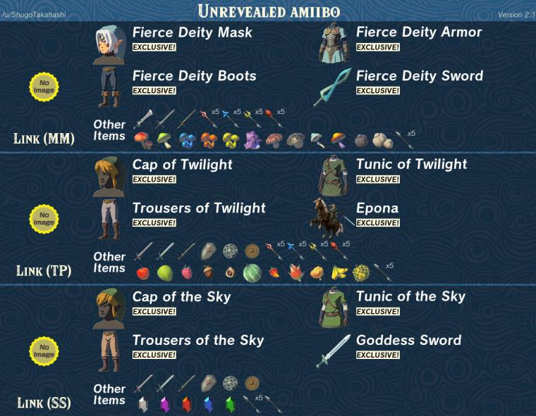Zelda_amiibo_infographic