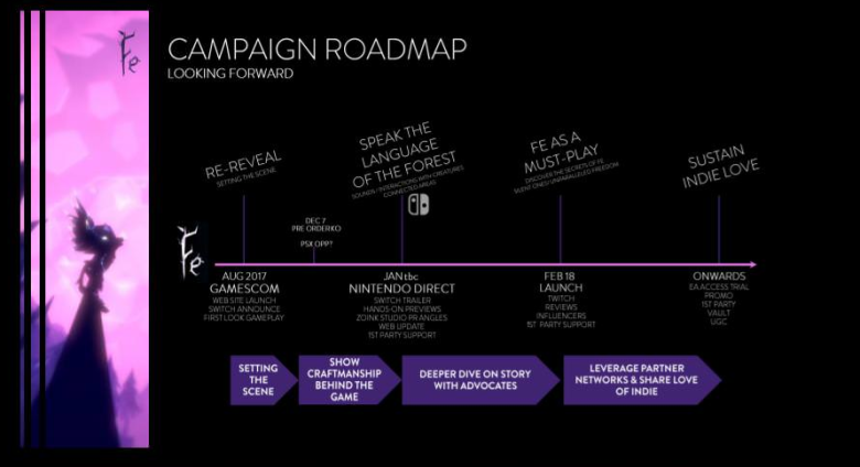 ea_road_map