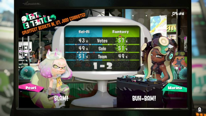 splatfest_results