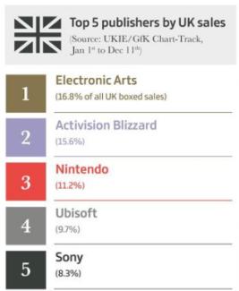 top_publishers_uk