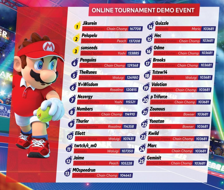 mario_tennis_aces_tournament__100_1