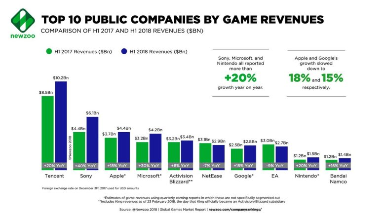 top_ten_companies_by_revenue_2018.jpg
