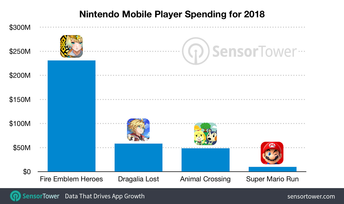 Nintendo is willing to move away from home consoles, president says