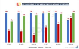e3_2019_coverage_chart1