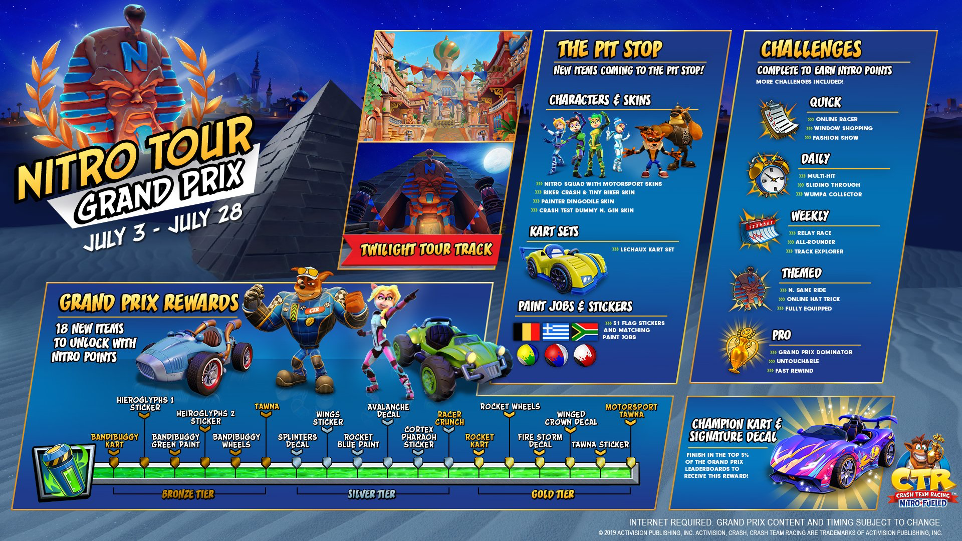 Crash Team Racing: Nitro Tour Grand Prix fully revealed   My